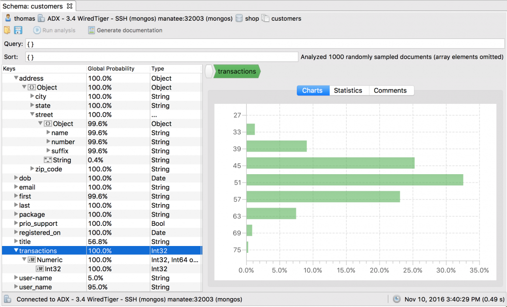 Save Time When Manipulating - Your MongoDB Data With Intuitive and Reliable Tools Studio 3T
